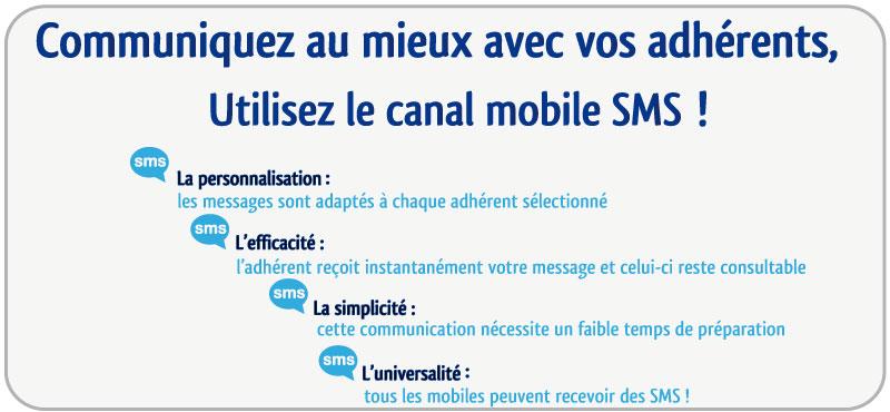 votre campagne SMS
